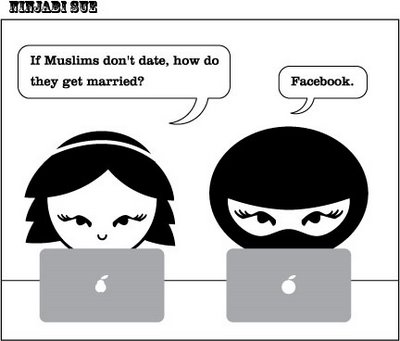What does islam have to say about dating